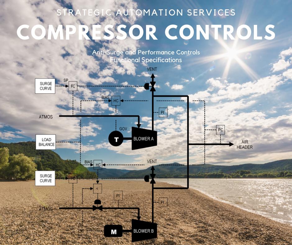 Compressor Controls Anti-Surge and Performance Controls