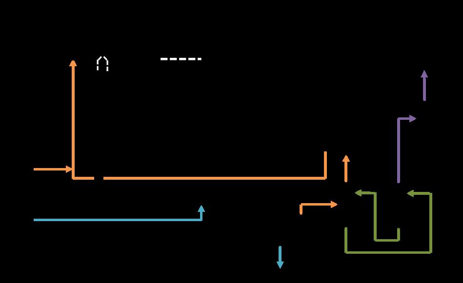 Typical HDS Process Flow Diagram