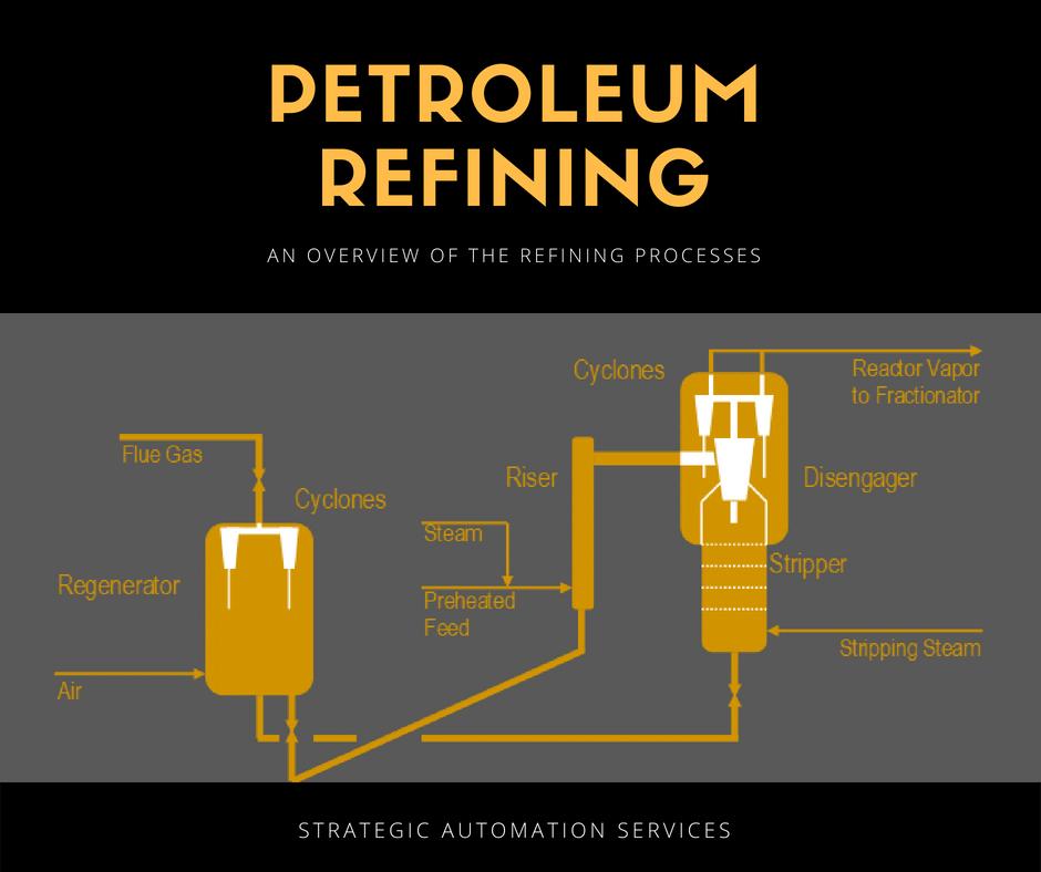 Petroleum Refining Overview • Strategic Automation Services
